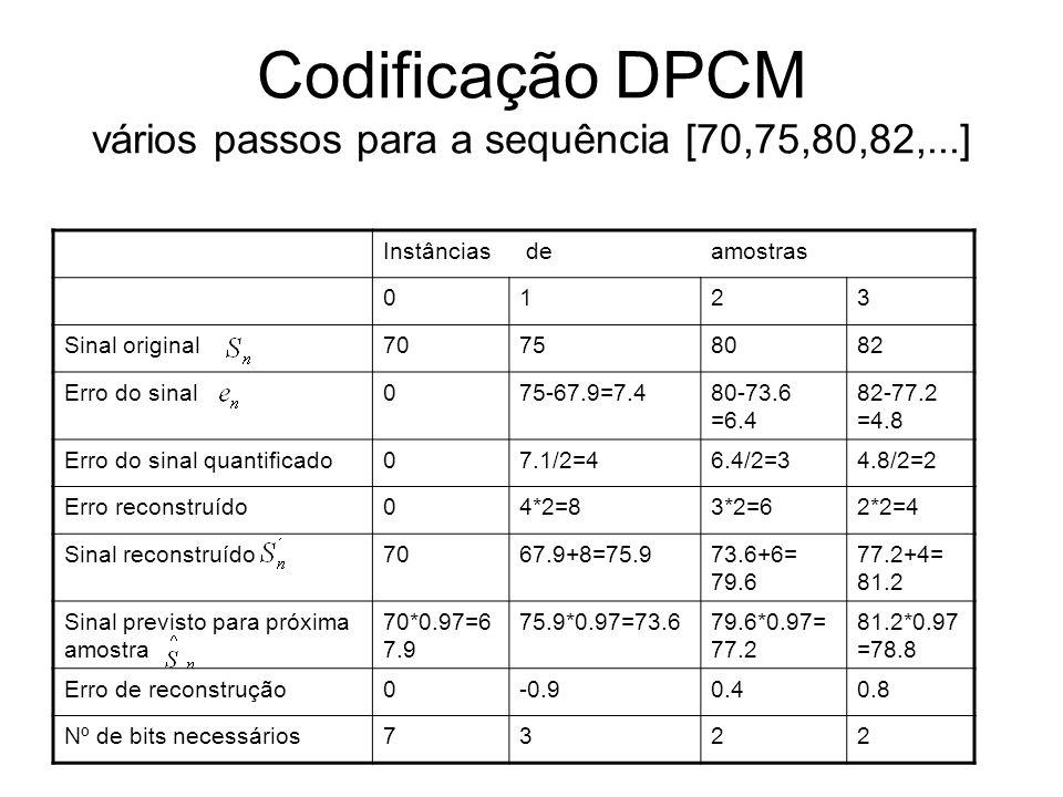 Codificação DPCM vários passos para a sequência [70,75,80,82,...]